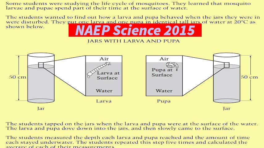 NAEP reports state-level scores on science test – Voxitatis Blog