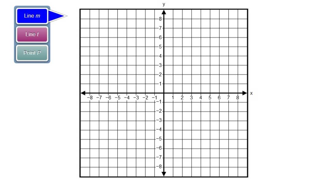 Algebra 1 Parcc Question Graph Y Mx B Voxitatis Blog